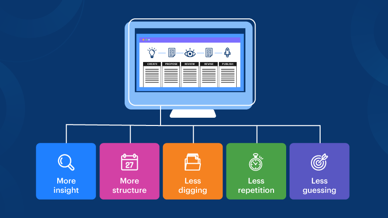 Workflow and software optimization